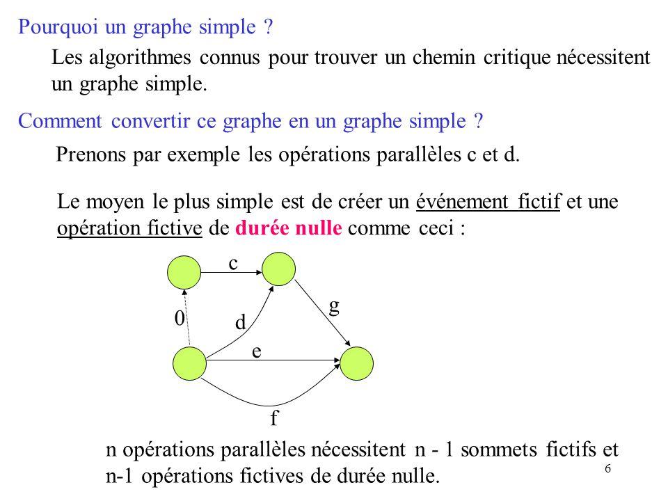 6 Pourquoi un graphe simple ? Les algorithmes connus pour trouver un chemin critique nécessitent un graphe simple. Comment convertir ce graphe en un g