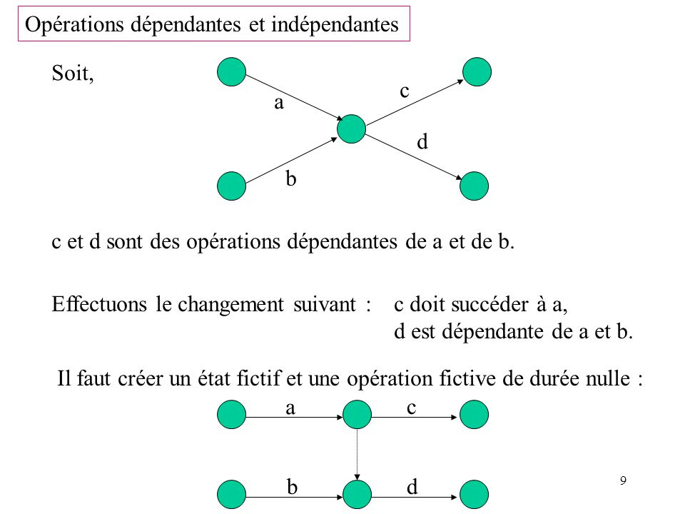 40 Exemple :
