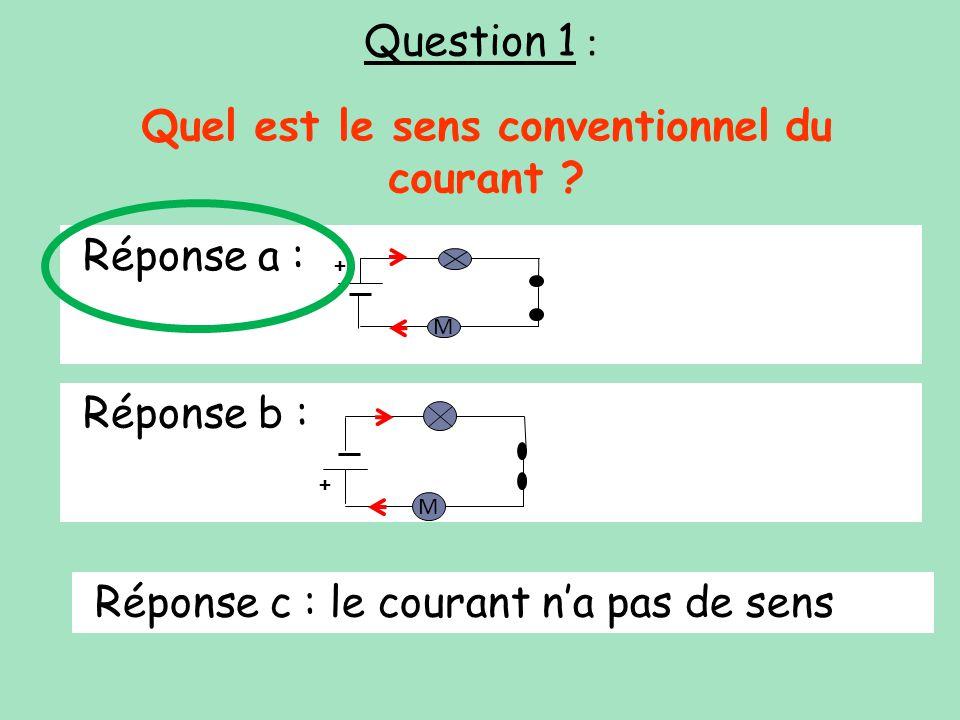 Réponse a : + M Question 1 : Quel est le sens conventionnel du courant ? Réponse c : le courant na pas de sens Réponse b : M +