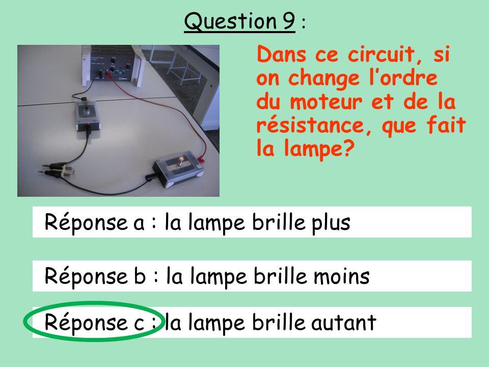 Question 9 : Dans ce circuit, si on change lordre du moteur et de la résistance, que fait la lampe? Réponse a : la lampe brille plus Réponse b : la la