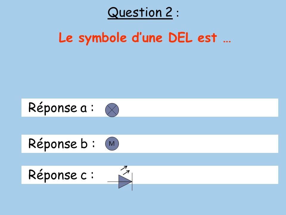 Question 2 : Le symbole dune DEL est … Réponse a : Réponse b : Réponse c : M