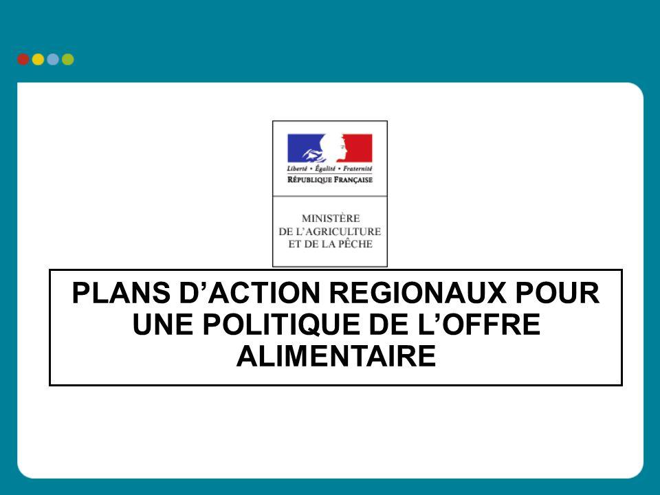 PLANS DACTION REGIONAUX POUR UNE POLITIQUE DE LOFFRE ALIMENTAIRE
