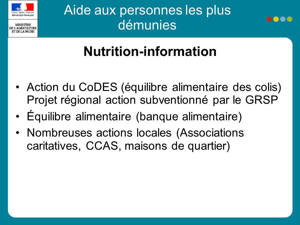 Aide aux personnes les plus démunies Nutrition-information Action du CoDES (équilibre alimentaire des colis) Projet régional action subventionné par le GRSP Équilibre alimentaire (banque alimentaire) Nombreuses actions locales (Associations caritatives, CCAS, maisons de quartier)