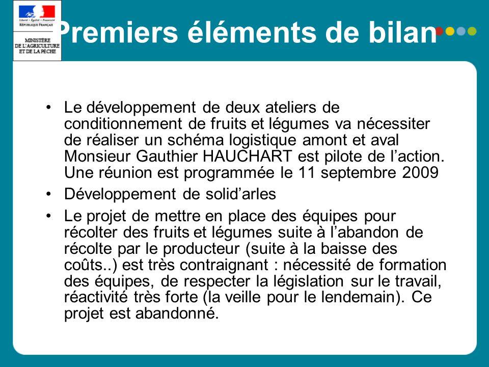 Premiers éléments de bilan Le développement de deux ateliers de conditionnement de fruits et légumes va nécessiter de réaliser un schéma logistique amont et aval Monsieur Gauthier HAUCHART est pilote de laction.