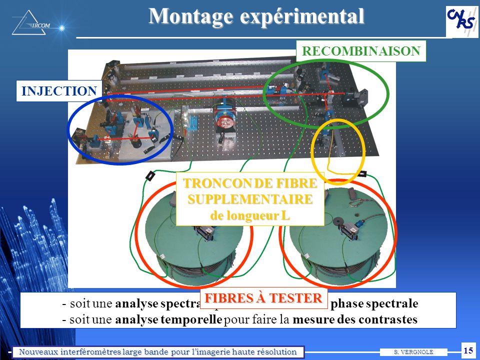 Nouveaux interféromètres large bande pour limagerie haute résolution S. VERGNOLE 15 - soit une analyse spectrale pour la mesure de la phase spectrale