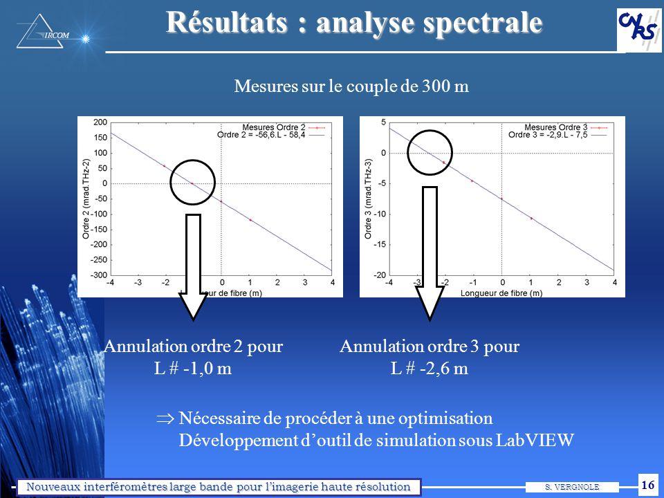 Nouveaux interféromètres large bande pour limagerie haute résolution S. VERGNOLE 16 Résultats : analyse spectrale Nécessaire de procéder à une optimis
