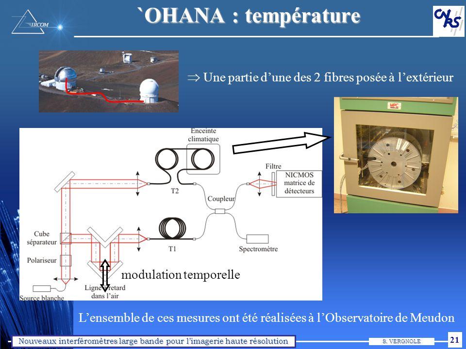Nouveaux interféromètres large bande pour limagerie haute résolution S. VERGNOLE 21 `OHANA : température Une partie dune des 2 fibres posée à lextérie
