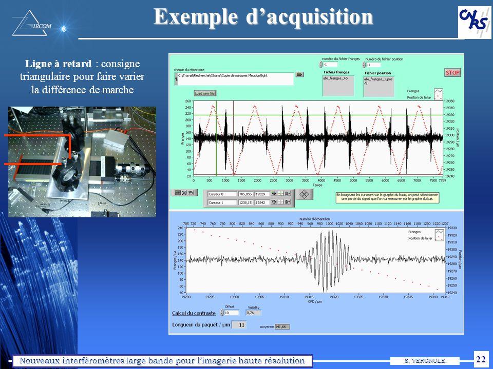 Nouveaux interféromètres large bande pour limagerie haute résolution S. VERGNOLE 22 Exemple dacquisition Ligne à retard : consigne triangulaire pour f