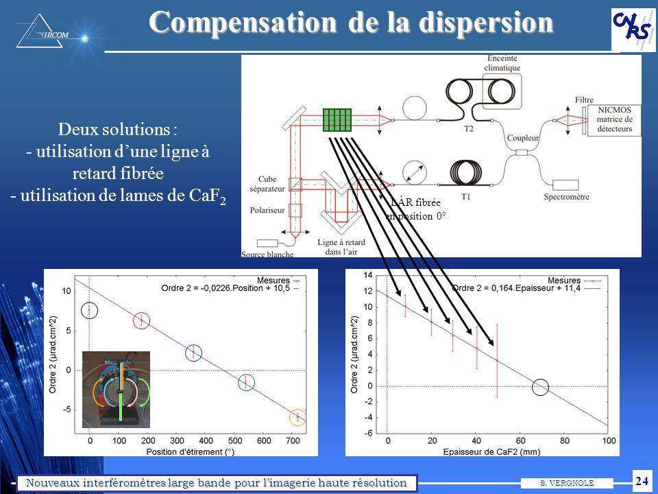 Nouveaux interféromètres large bande pour limagerie haute résolution S. VERGNOLE 24 Compensation de la dispersion Deux solutions : - utilisation dune