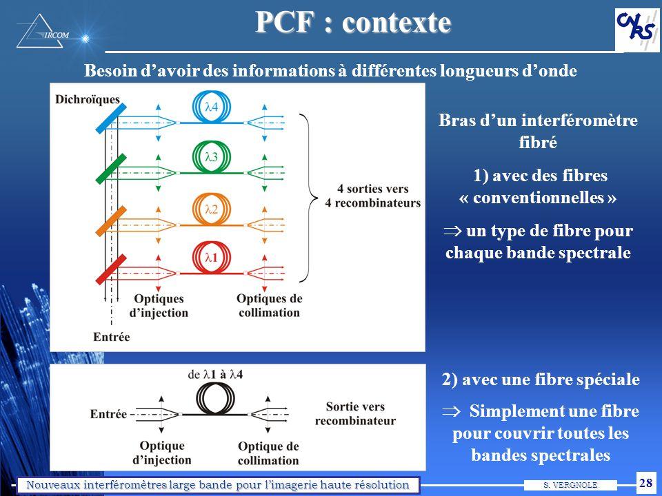 Nouveaux interféromètres large bande pour limagerie haute résolution S. VERGNOLE 28 PCF : contexte Bras dun interféromètre fibré 1) avec des fibres «