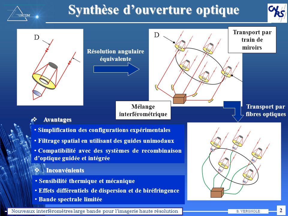 Nouveaux interféromètres large bande pour limagerie haute résolution S. VERGNOLE 2 Filtrage spatial en utilisant des guides unimodaux Compatibilité av