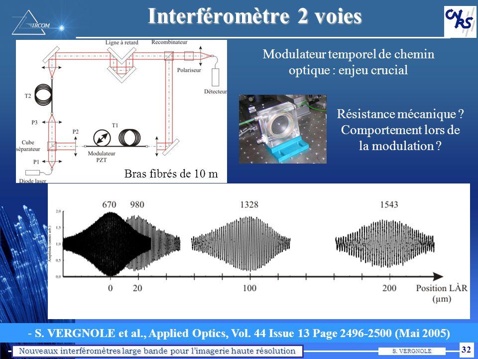 Nouveaux interféromètres large bande pour limagerie haute résolution S. VERGNOLE 32 Interféromètre 2 voies - S. VERGNOLE et al., Applied Optics, Vol.
