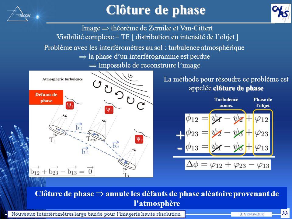Nouveaux interféromètres large bande pour limagerie haute résolution S. VERGNOLE 33 Problème avec les interféromètres au sol : turbulence atmosphériqu
