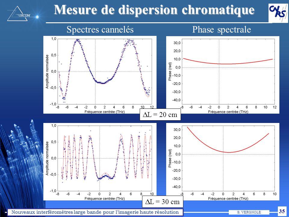 Nouveaux interféromètres large bande pour limagerie haute résolution S. VERGNOLE 35 L = 10 cm L = 0 cm Mesure de dispersion chromatique Spectres canne