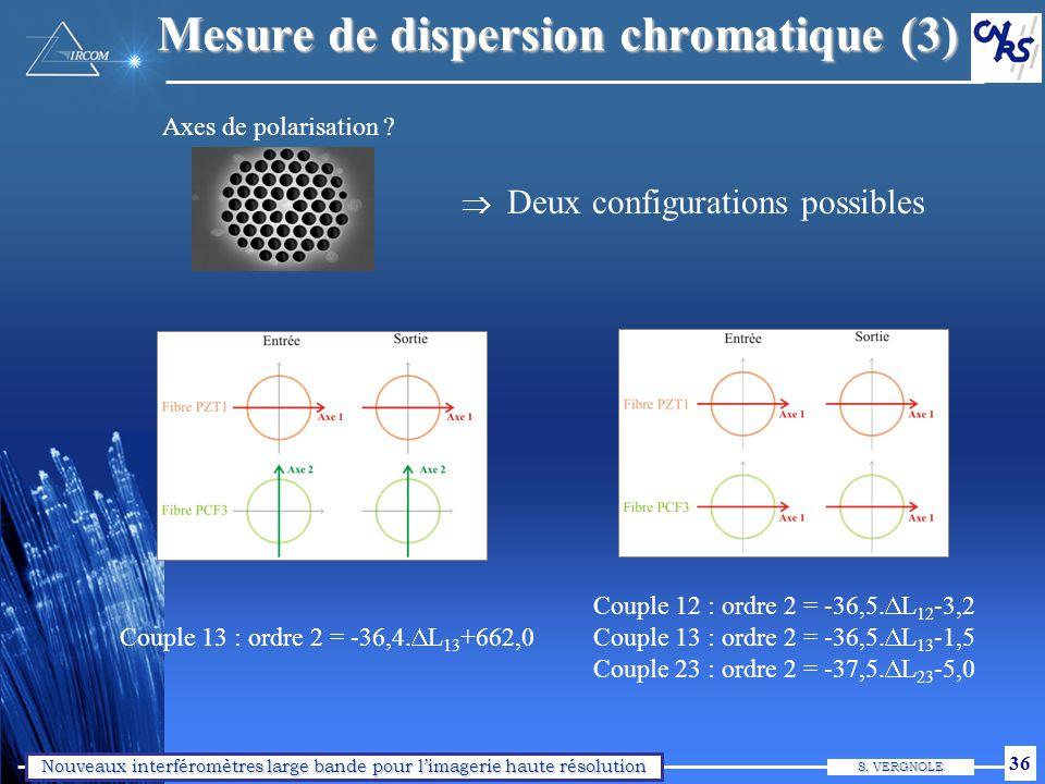 Nouveaux interféromètres large bande pour limagerie haute résolution S. VERGNOLE 36 Mesure de dispersion chromatique (3) Deux configurations possibles