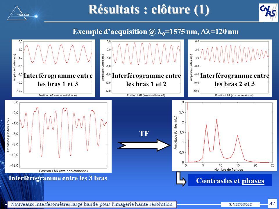 Nouveaux interféromètres large bande pour limagerie haute résolution S. VERGNOLE 37 Résultats : clôture (1) TF Exemple dacquisition @ =1575 nm, =120 n