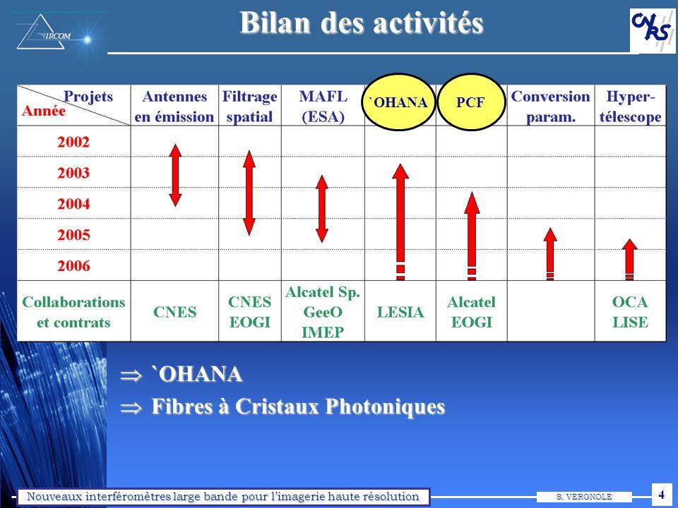 Nouveaux interféromètres large bande pour limagerie haute résolution S. VERGNOLE 4 Bilan des activités `OHANA `OHANA Fibres à Cristaux Photoniques Fib