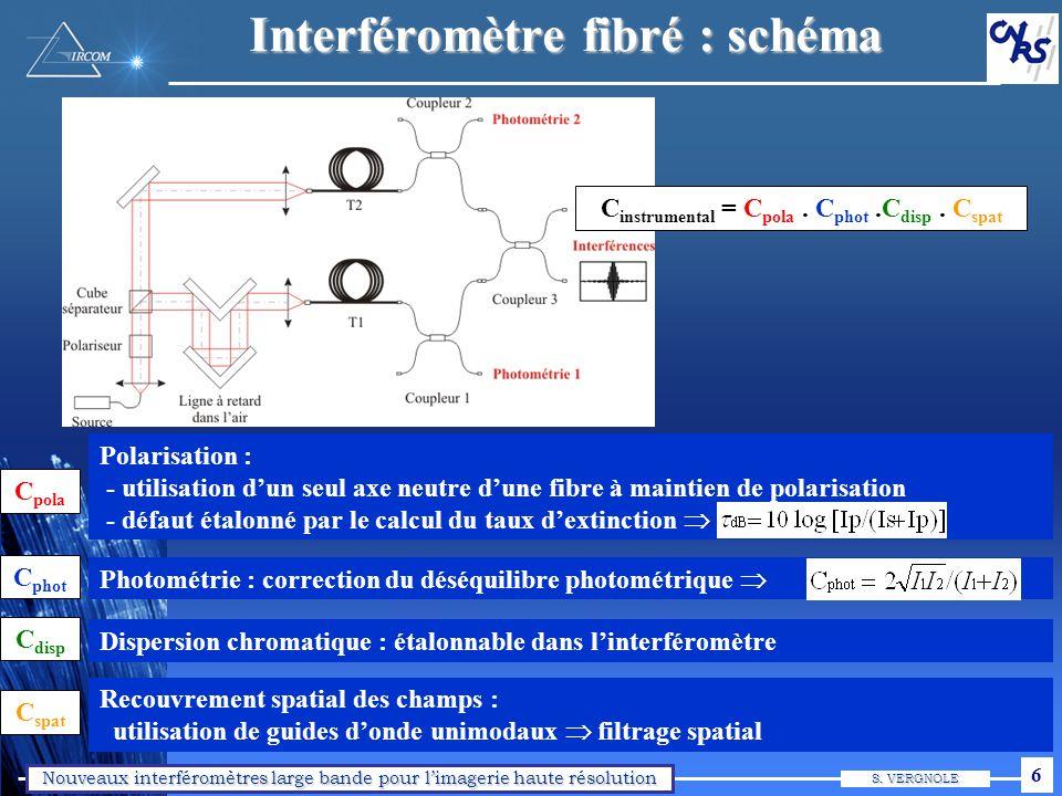 Nouveaux interféromètres large bande pour limagerie haute résolution S. VERGNOLE 6 Interféromètre fibré : schéma C instrumental = C pola. C phot.C dis