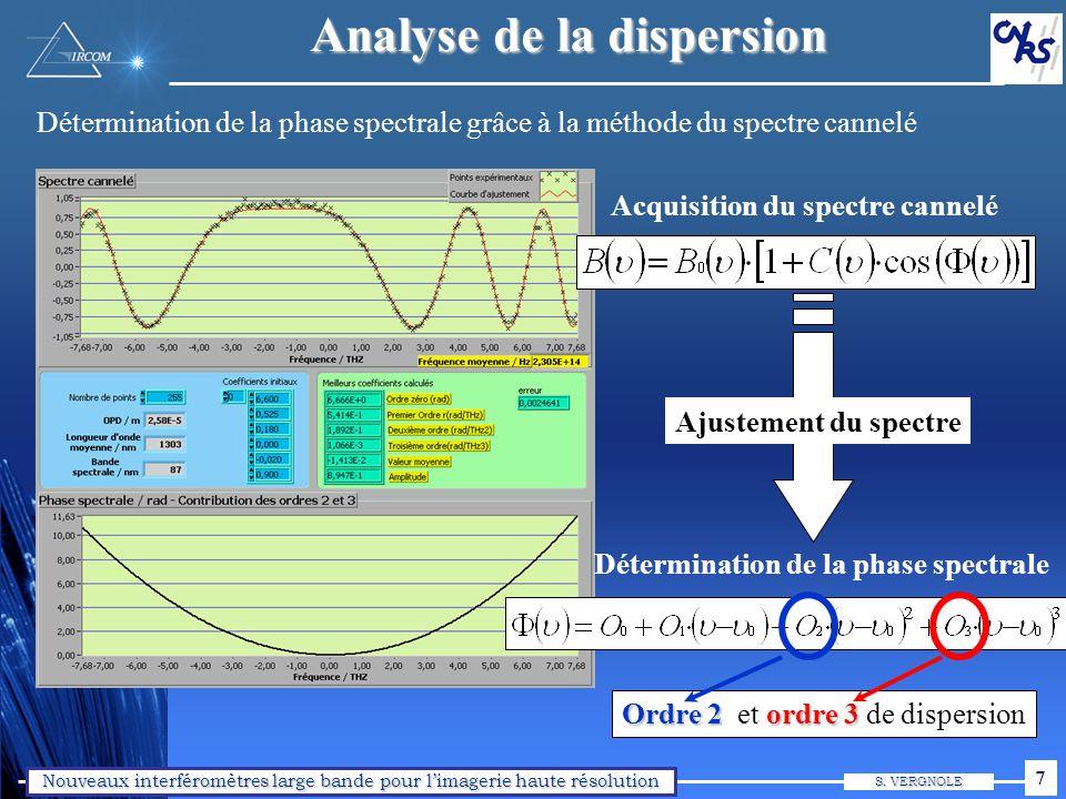 Nouveaux interféromètres large bande pour limagerie haute résolution S. VERGNOLE 7 Analyse de la dispersion Détermination de la phase spectrale grâce