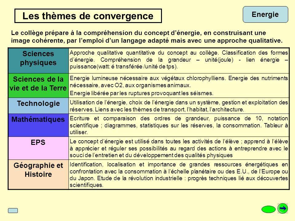 Les thèmes de convergence BO spécial n°5 du 25août 2005 Les thèmes de convergence ne recouvrent pas de nouvelles notions à traiter. Ils ne demandent p