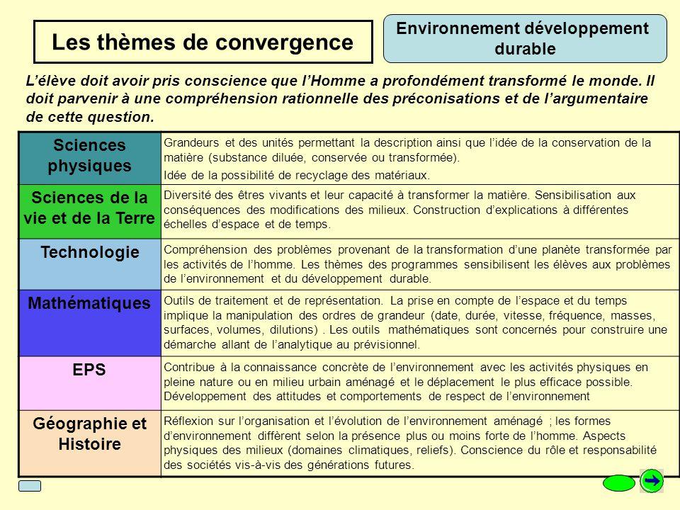 Les thèmes de convergence Energie Sciences physiques Approche qualitative quantitative du concept au collège. Classification des formes dénergie. Comp
