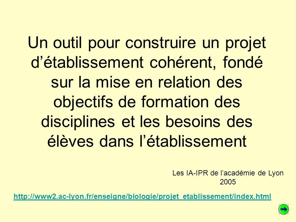 Formations disciplinaires Projets disciplinaires Projet détablissement Besoins de formation cohérente des élèves Textes officiels Thèmes de convergenc
