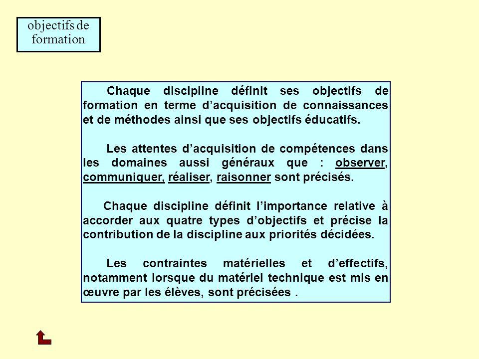 Thèmes de convergence Institutionnels ou déclarés Létablissement et ses spécificités Travaux transversaux (exemples : IDD, Ateliers scientifiques, … )