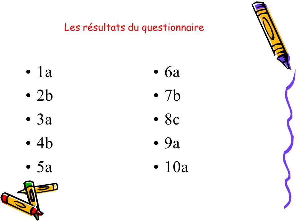 Les résultats du questionnaire 1a 2b 3a 4b 5a 6a 7b 8c 9a 10a