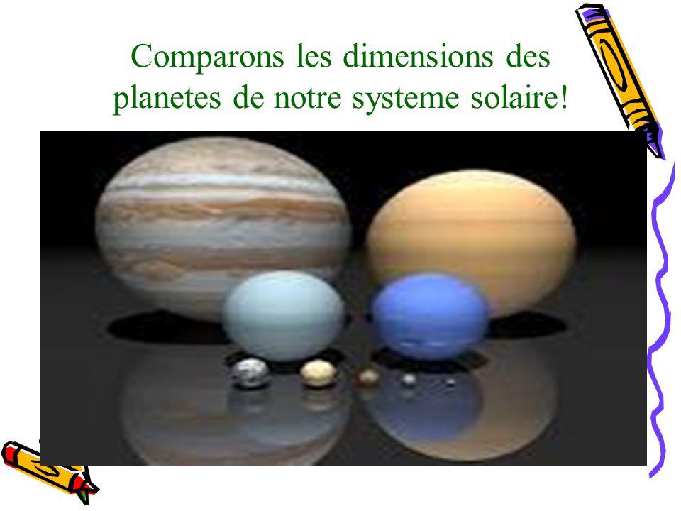 Comparons les dimensions des planetes de notre systeme solaire!