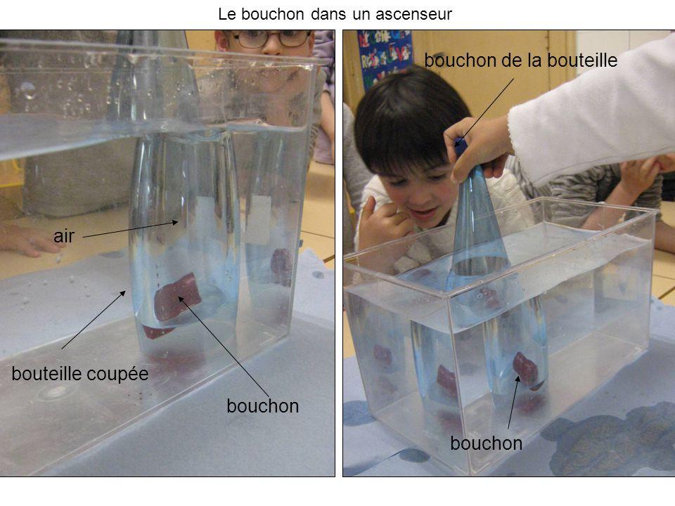 Le bouchon est monté dans la bouteille air Le bouchon dans un ascenseur dévissons le bouchon Le bouchon monte dans la bouteille
