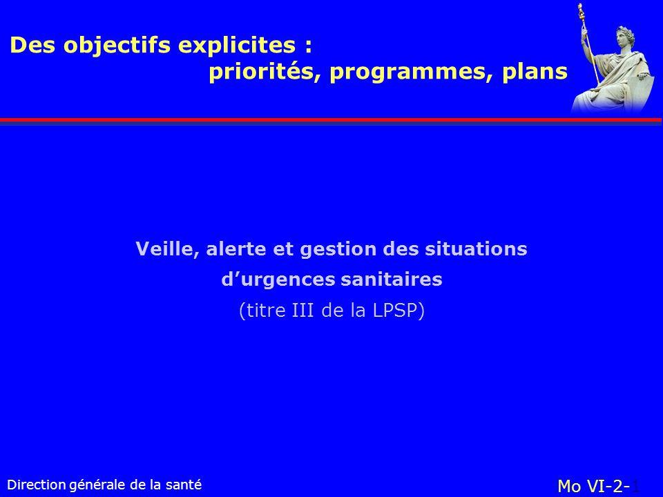 Direction générale de la santé Des objectifs explicites : priorités, programmes, plans Mo VI-2-1 Veille, alerte et gestion des situations durgences sanitaires (titre III de la LPSP)