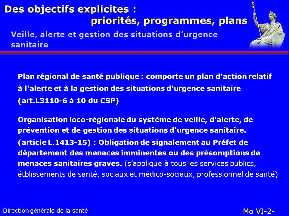 Direction générale de la santé Des objectifs explicites : priorités, programmes, plans Mo VI-2-6 Dispositif de crise dont doit se doter chaque établissement de santé.