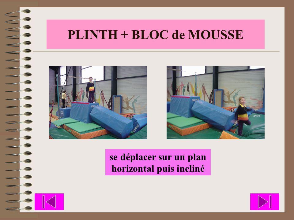 PLINTH + BLOC de MOUSSE se déplacer sur un plan horizontal puis incliné