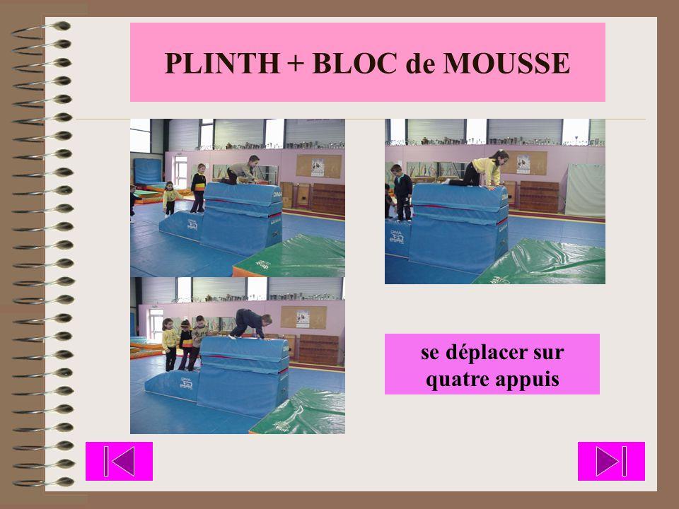 PLINTH + BLOC de MOUSSE se déplacer assis en avant se déplacer assis en arrière
