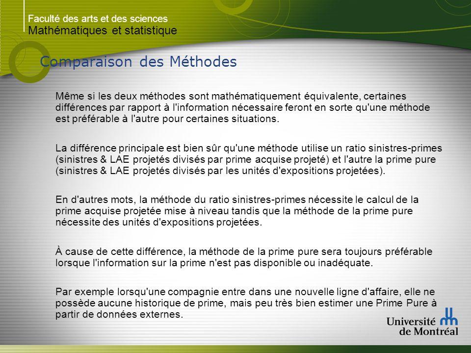Faculté des arts et des sciences Mathématiques et statistique Comparaison des Méthodes Même si les deux méthodes sont mathématiquement équivalente, ce