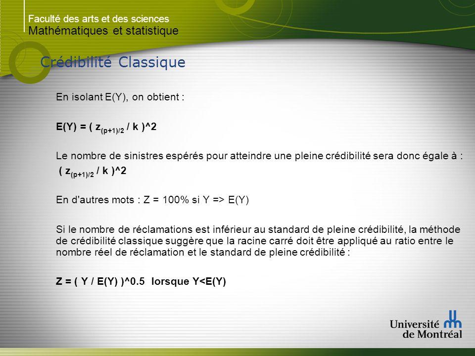Faculté des arts et des sciences Mathématiques et statistique Crédibilité Classique En isolant E(Y), on obtient : E(Y) = ( z (p+1)/2 / k )^2 Le nombre