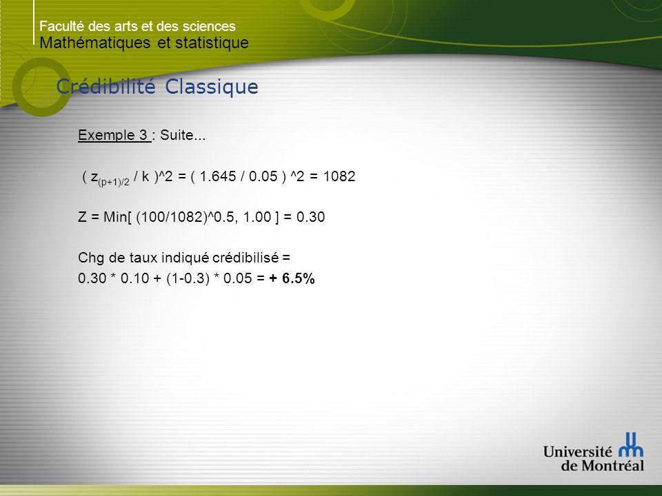 Faculté des arts et des sciences Mathématiques et statistique Crédibilité Classique Exemple 3 : Suite... ( z (p+1)/2 / k )^2 = ( 1.645 / 0.05 ) ^2 = 1