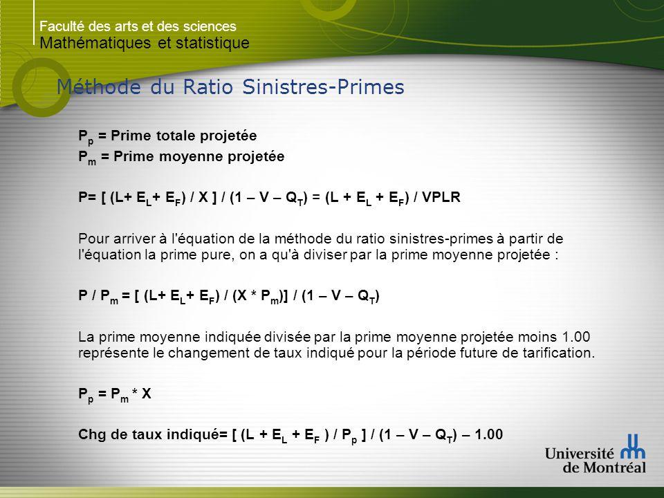 Faculté des arts et des sciences Mathématiques et statistique Méthode du Ratio Sinistres-Primes Cette formule peut prendre différentes formes selon les différents termes que l on a appris.
