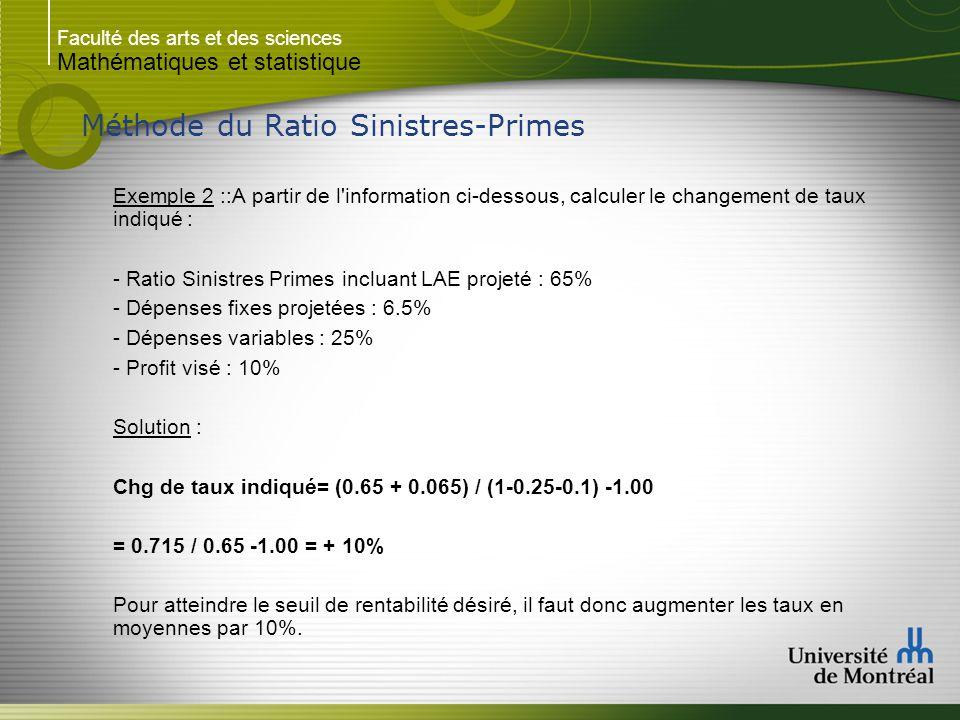 Faculté des arts et des sciences Mathématiques et statistique Méthode du Ratio Sinistres-Primes Exemple 2 ::A partir de l information ci-dessous, calculer le changement de taux indiqué : - Ratio Sinistres Primes incluant LAE projeté : 65% - Dépenses fixes projetées : 6.5% - Dépenses variables : 25% - Profit visé : 10% Solution : Chg de taux indiqué= (0.65 + 0.065) / (1-0.25-0.1) -1.00 = 0.715 / 0.65 -1.00 = + 10% Pour atteindre le seuil de rentabilité désiré, il faut donc augmenter les taux en moyennes par 10%.