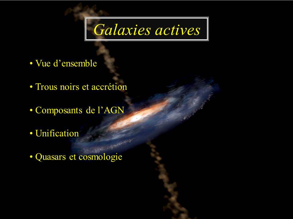 Galaxies actives Vue densemble Trous noirs et accrétion Composants de lAGN Unification Quasars et cosmologie