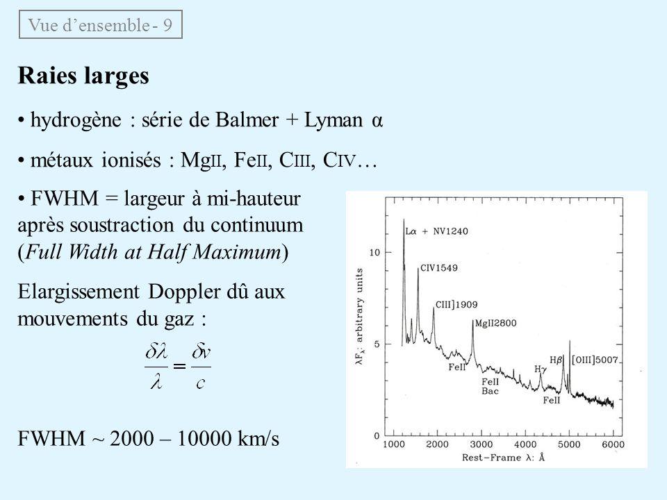Raies larges hydrogène : série de Balmer + Lyman α métaux ionisés : Mg II, Fe II, C III, C IV … Vue densemble - 9 FWHM = largeur à mi-hauteur après so