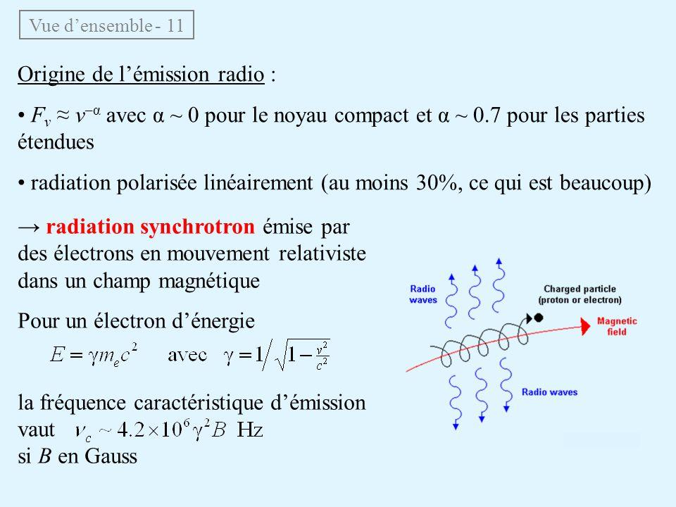 Vue densemble - 11 Origine de lémission radio : F ν ν –α avec α ~ 0 pour le noyau compact et α ~ 0.7 pour les parties étendues radiation polarisée lin