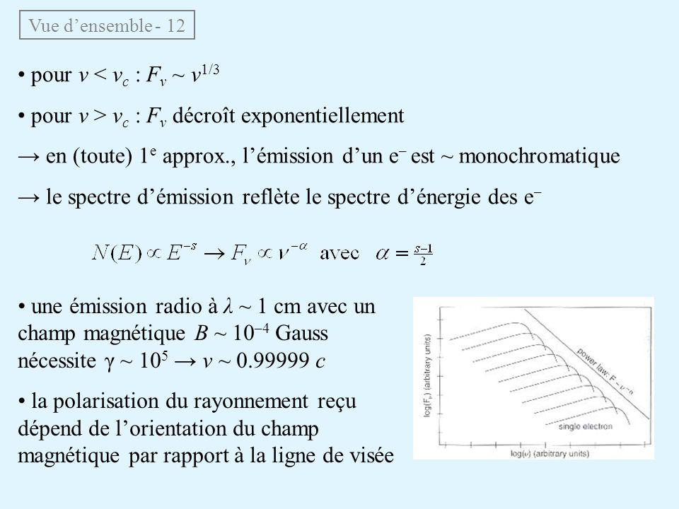 Vue densemble - 12 pour ν < ν c : F ν ~ ν 1/3 pour ν > ν c : F ν décroît exponentiellement en (toute) 1 e approx., lémission dun e – est ~ monochromat