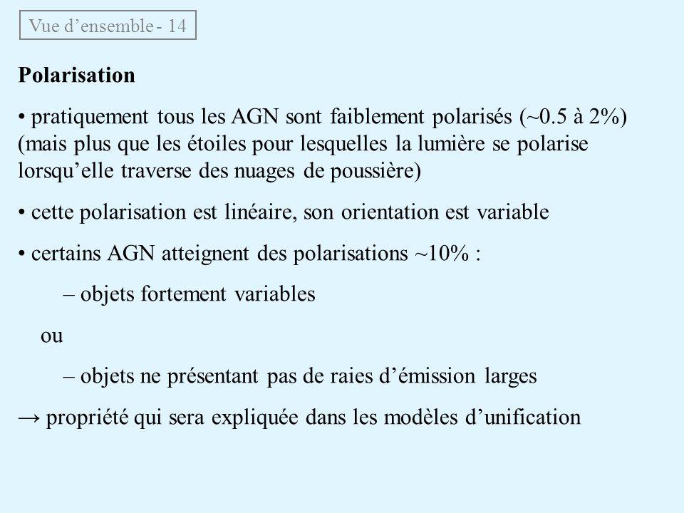 Vue densemble - 14 Polarisation pratiquement tous les AGN sont faiblement polarisés (~0.5 à 2%) (mais plus que les étoiles pour lesquelles la lumière