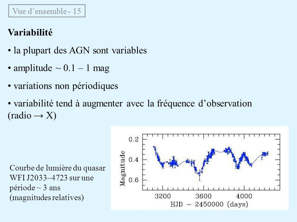 Vue densemble - 15 Variabilité la plupart des AGN sont variables amplitude ~ 0.1 – 1 mag variations non périodiques variabilité tend à augmenter avec