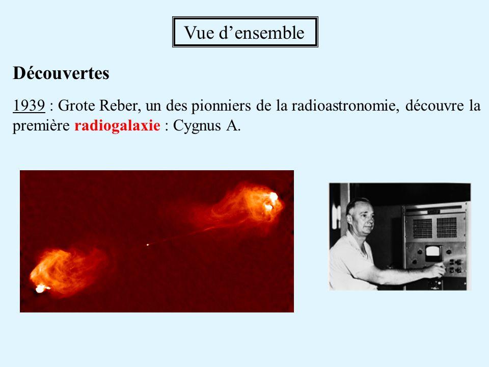 Vue densemble Découvertes 1939 : Grote Reber, un des pionniers de la radioastronomie, découvre la première radiogalaxie : Cygnus A.