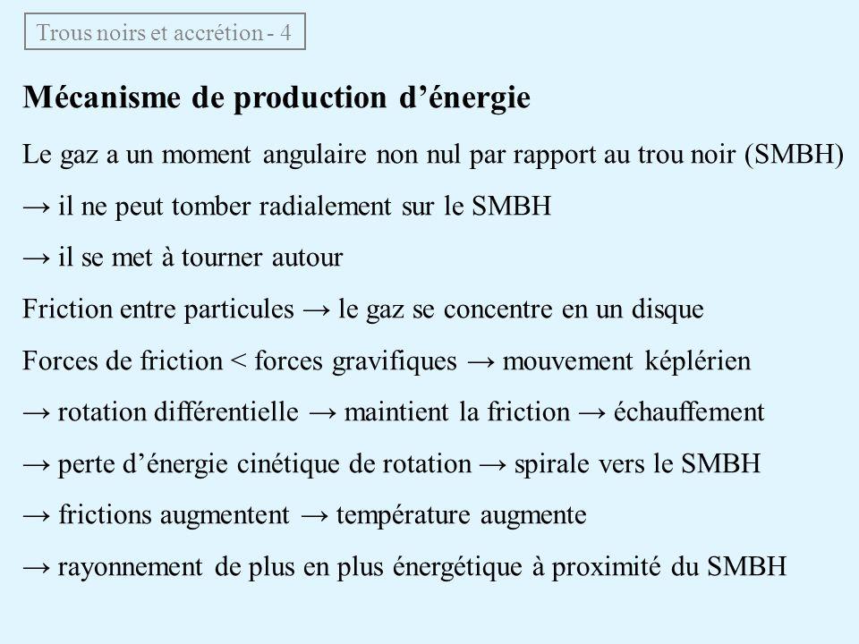 Trous noirs et accrétion - 4 Mécanisme de production dénergie Le gaz a un moment angulaire non nul par rapport au trou noir (SMBH) il ne peut tomber r