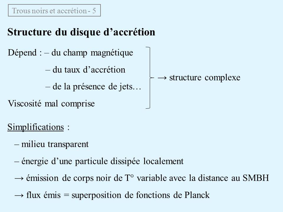 Trous noirs et accrétion - 5 Structure du disque daccrétion Simplifications : – milieu transparent – énergie dune particule dissipée localement émissi