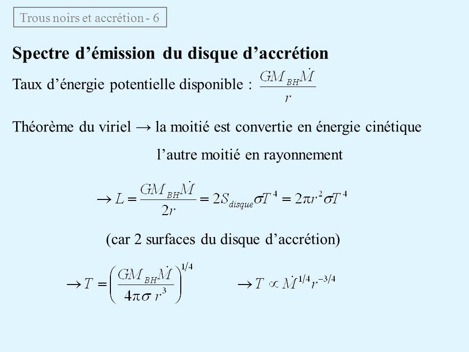 Trous noirs et accrétion - 6 Spectre démission du disque daccrétion Taux dénergie potentielle disponible : Théorème du viriel la moitié est convertie