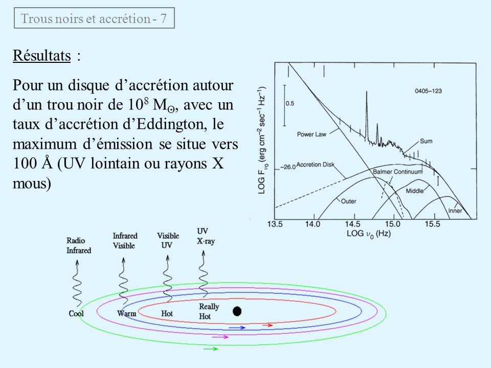 Trous noirs et accrétion - 7 Résultats : Pour un disque daccrétion autour dun trou noir de 10 8 M O, avec un taux daccrétion dEddington, le maximum dé